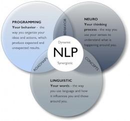 NLP understanding